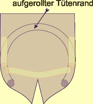 Aufbau des Beckens