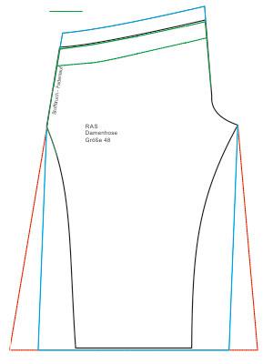 Schnittmusterskizze mit 3 Varianten