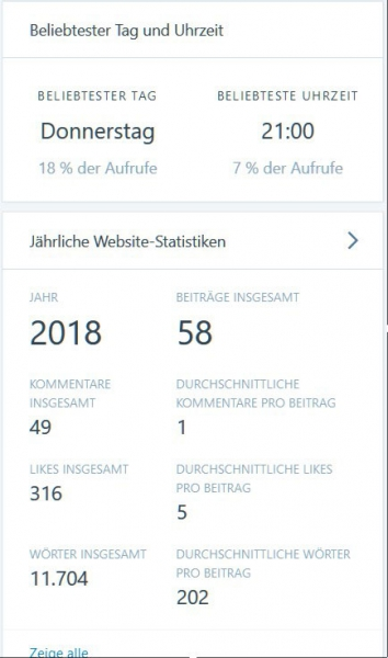 Statistik 2018 in Zahlen